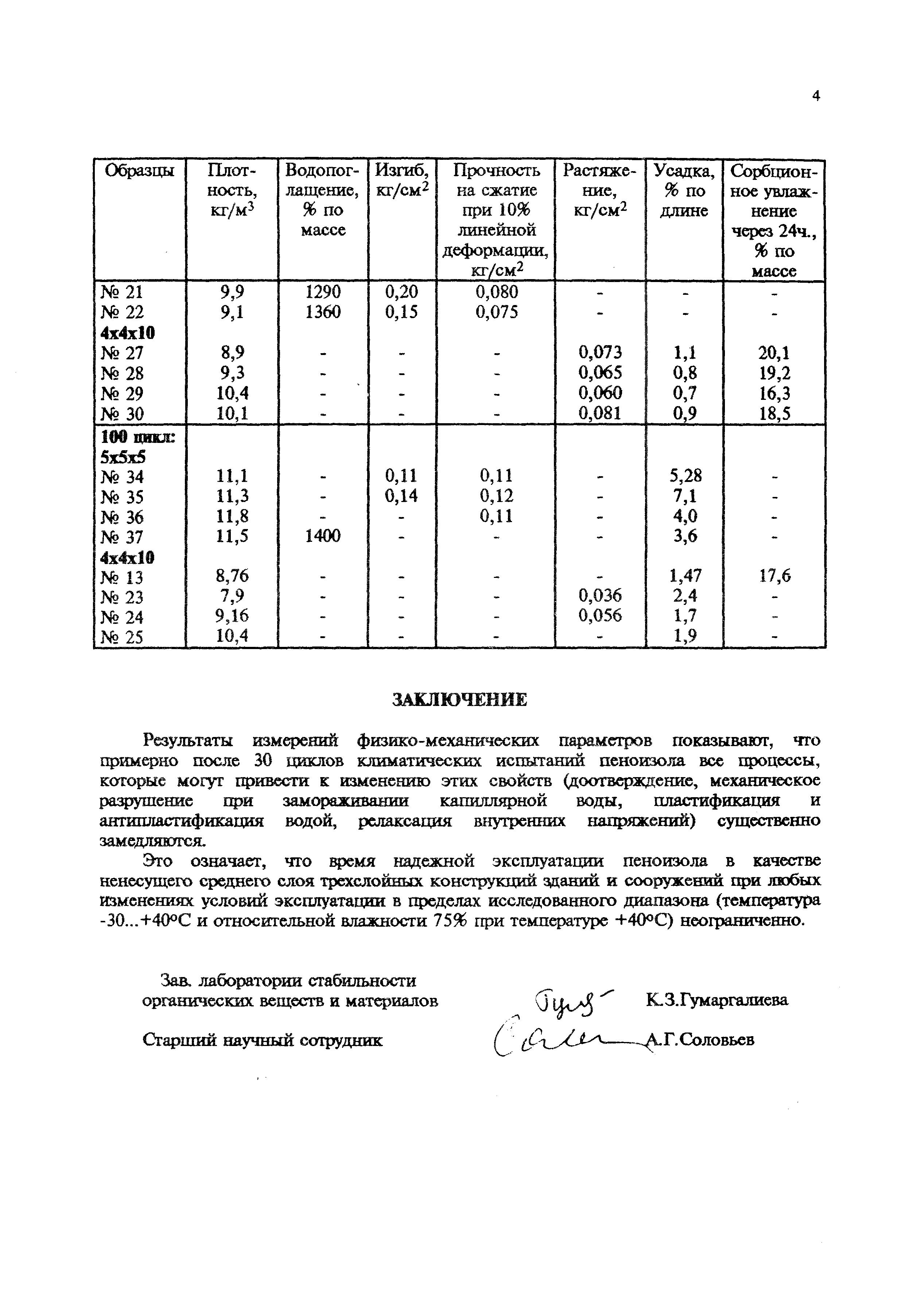 Протокол испытаний